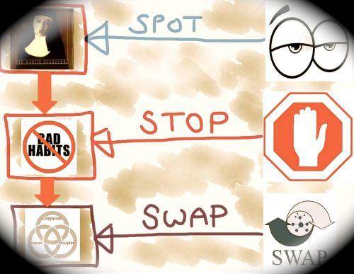 Stop etc diagram v2