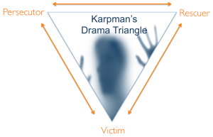 Karpmans-Drama-Triangle