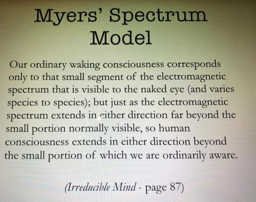 Myers Spectrum 2